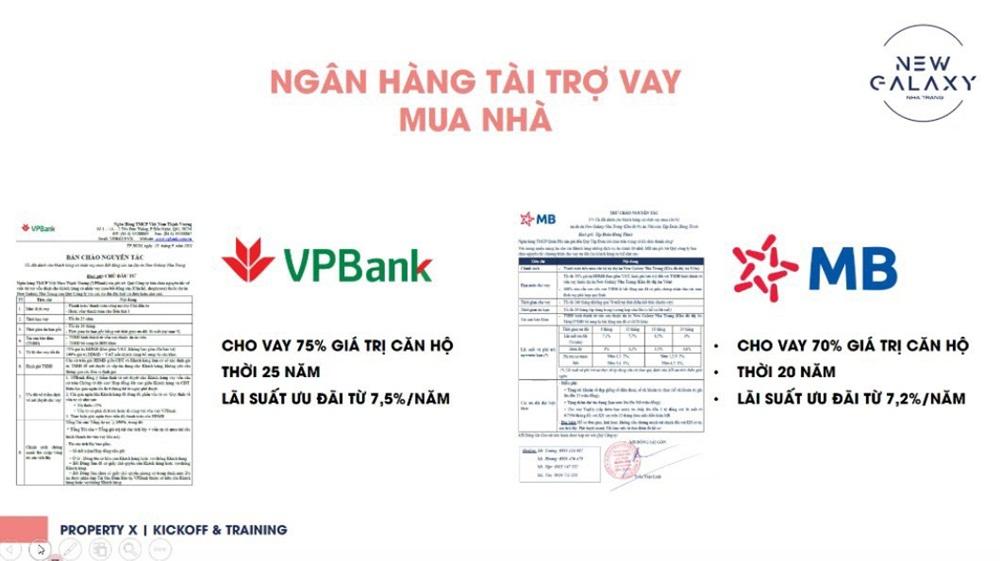 ngân hàng cho vay Nha Trang New Galaxy